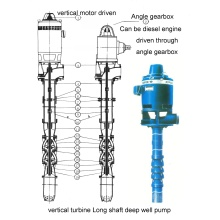 Long -shaft turbine deep well pump