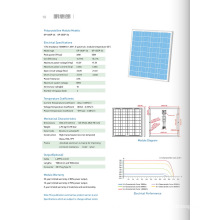 Solar Panel Gp-060p-36 Gp-055p-36