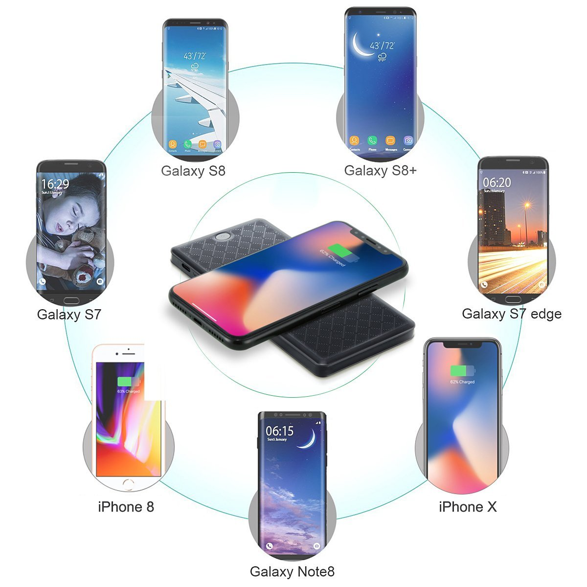 Fast Qi Wireless Charger Pad