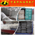 Glass production White silica sand buyers from all over the world