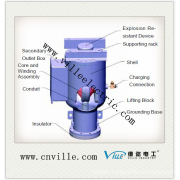 Gis Gas-Insulated Voltage Transformer