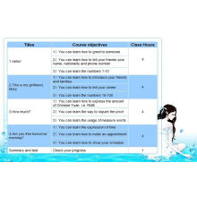 Mandarin Chinese Tutor For Survival Chinese Lesson Online