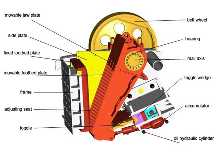 jaw-crusher-structure