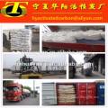 Competitive White silica sand price