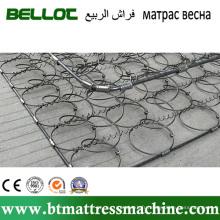 Fabricant et fournisseur de meubles matelas ressort