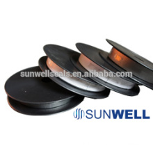 Outlet Center:Corrugated Graphite Tape