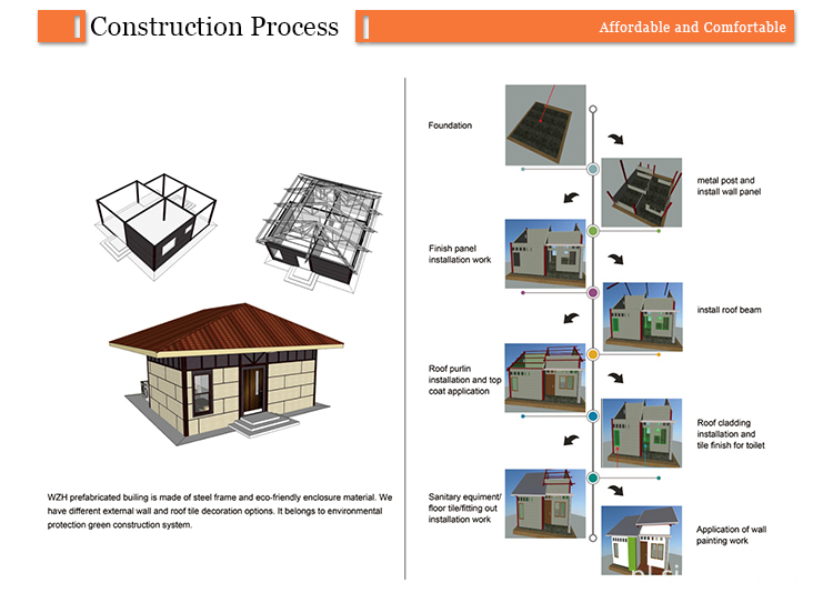 Prefabricated House Installation Process