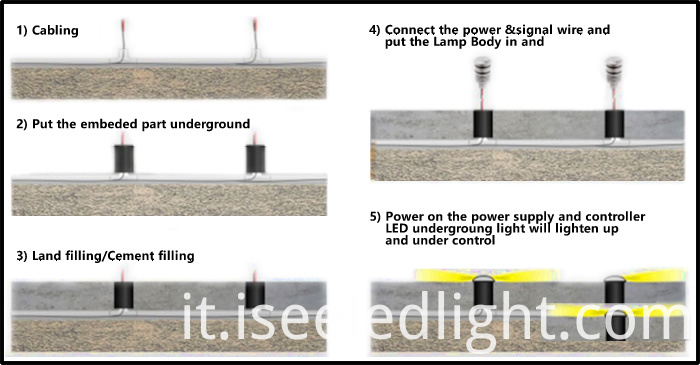LED Underground light Installation