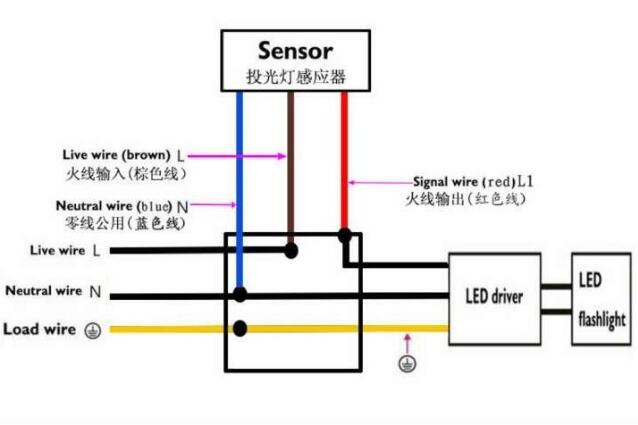 automatic sensor light switch