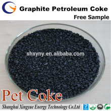 matallurginal coke/Petroleum coke/pet coke