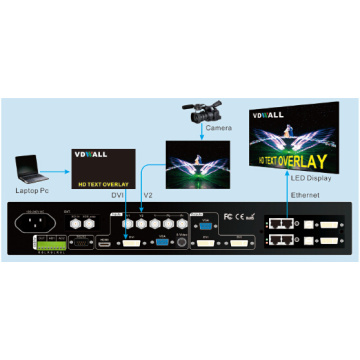 Layar LED Prosesor Video LVP605S