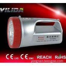 Long Range High Beam Laser Search Light