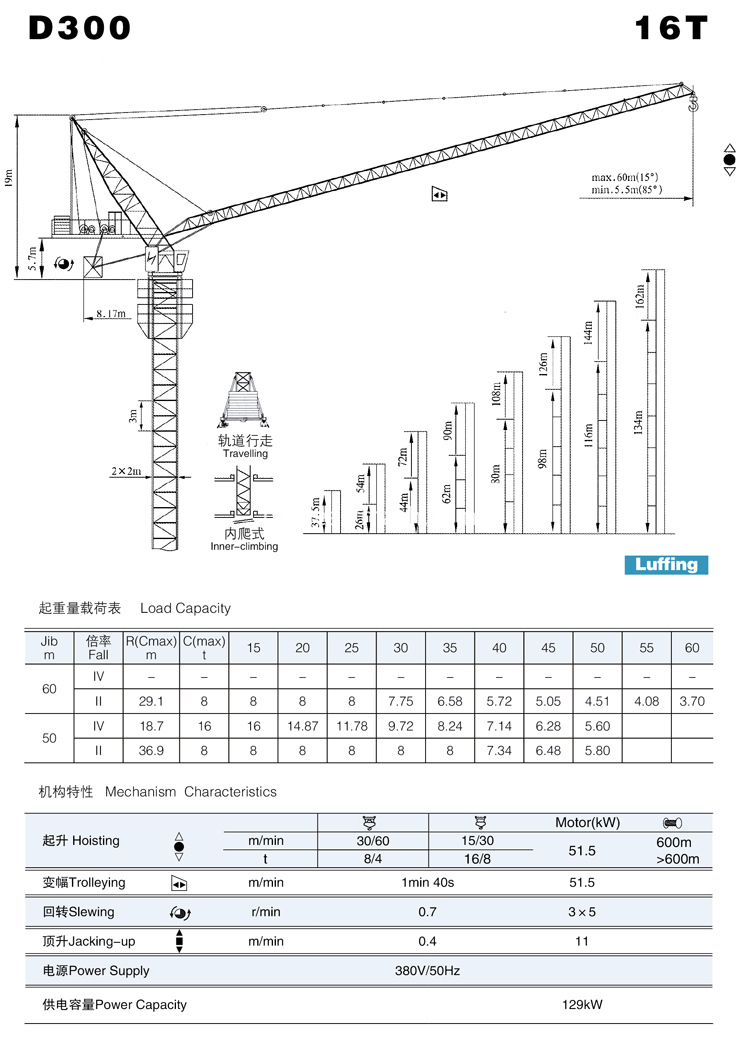 Good Price Luffing Tower Crane High Quality In China 8t Luffing Crane
