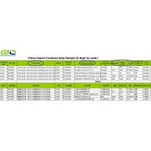 Amino Acids - China Export Customs Data