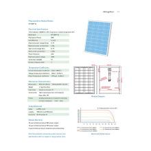 Панель солнечных батарей ГП-080p-36