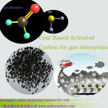 Carbono ativado para mídia de ar condicionado