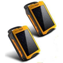 Pequeño Sos Solar GPS Tracker Jt600 para niños