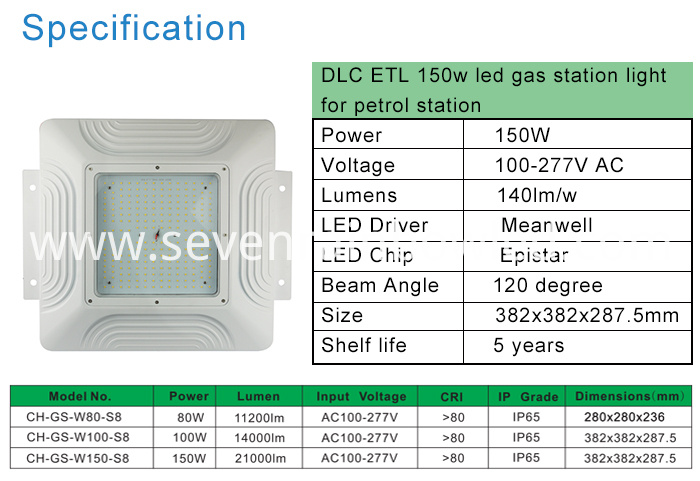 led canopy light gas station light