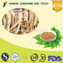 El mejor precio de Ashwagandha PE 1% -5% Withanolides