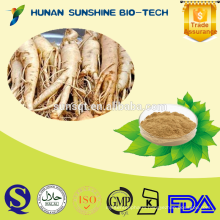 Best price of Ashwagandha P.E. 1%-5% Withanolides