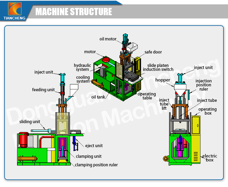 Vertical Double Slide Board Injection Machinery
