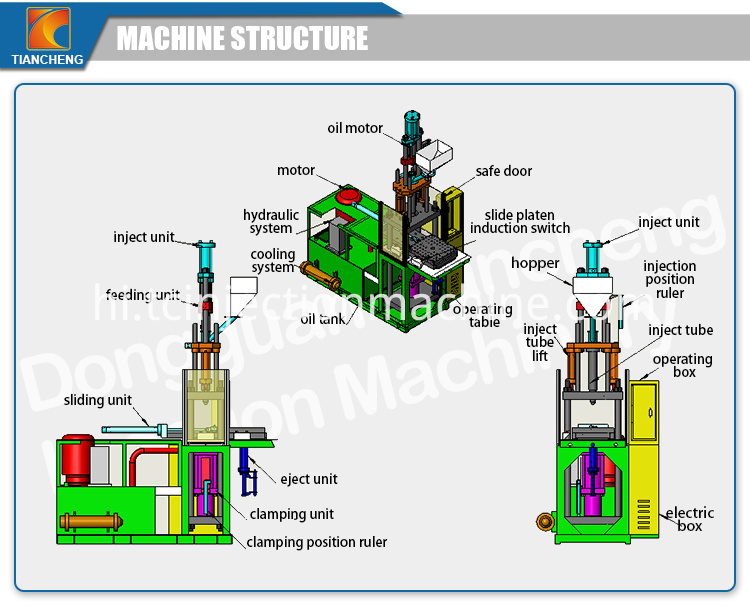 Double Slide Board Vertical Injection Machine