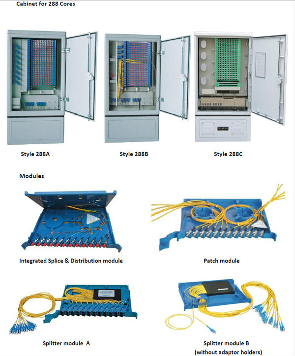 Outdoor 144 Fiber Distribution Terminal