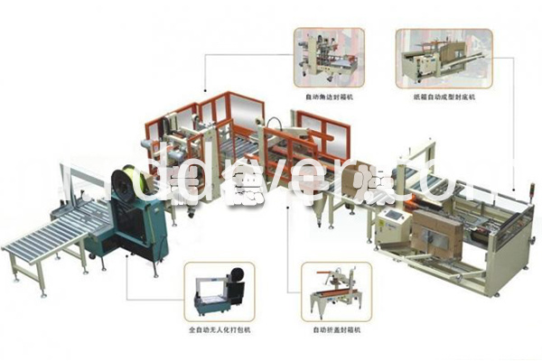Bag-packing automatic packaging palletizing system