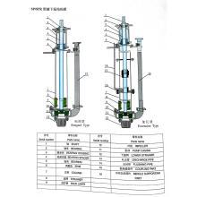 Pompe de désulfuration verticale