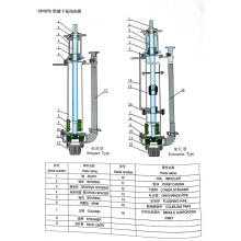 Вертикальный насос для десульфурации