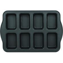 квадратные формы для кекса