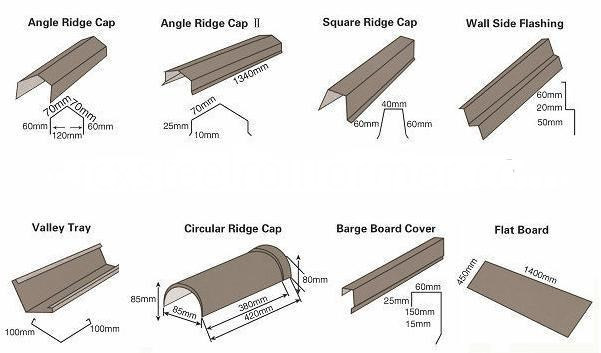 ridge cap profile