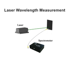 High Resolution Optical Fiber Spectrometer
