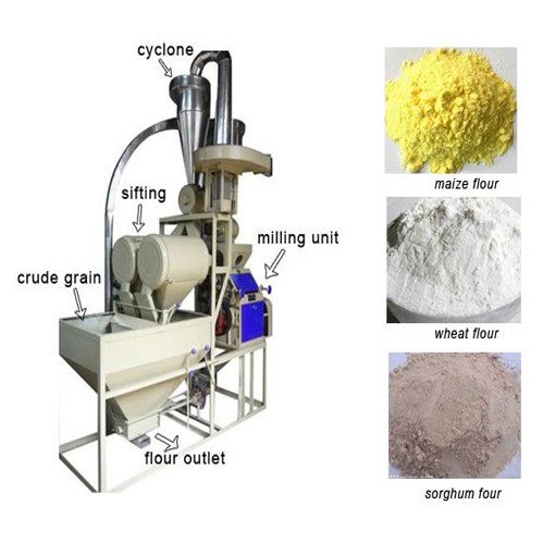 flour-mill