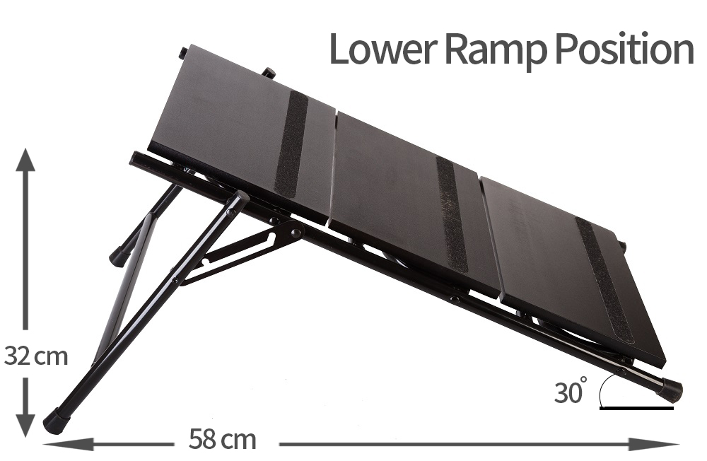 Lower Ramp Position