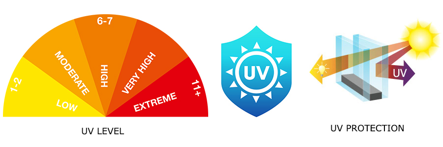 UV Protection PVC