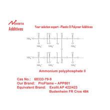 APPII polifosfato de amonio