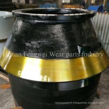 Doublure de bol de pièces résistantes à l'usure de fonderie