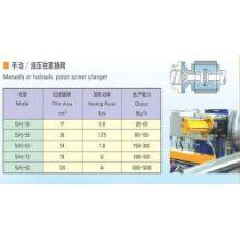 Handmatig of hydraulische zuiger scherm wisselaar