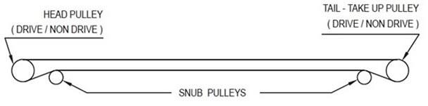 Snub Pulley