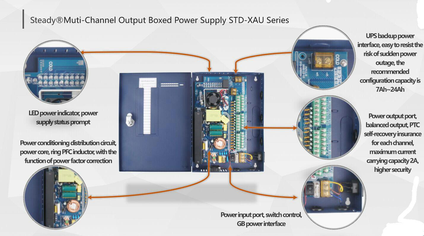 Cctv Power Box 2