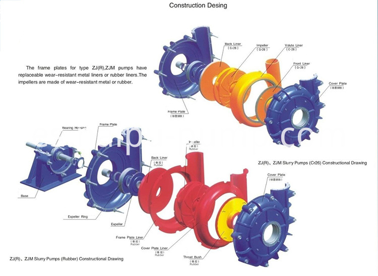 slurry pump Assembly Drawing