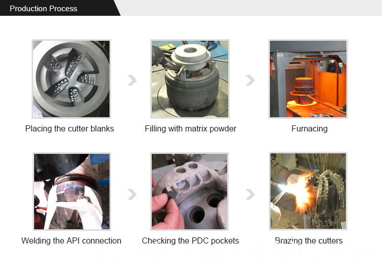 Pdc Bits Production Process