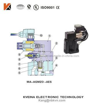 Vanne directionnelle électro-hydraulique proportionnelle