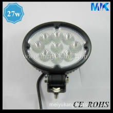 Quality favorably 27W 1900lm led electric car kits,2013 new product
