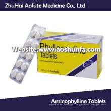 Comprimidos de Aminofilina