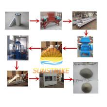 Papeles de papel de desecho, Separador de hojas de papel de aluminio