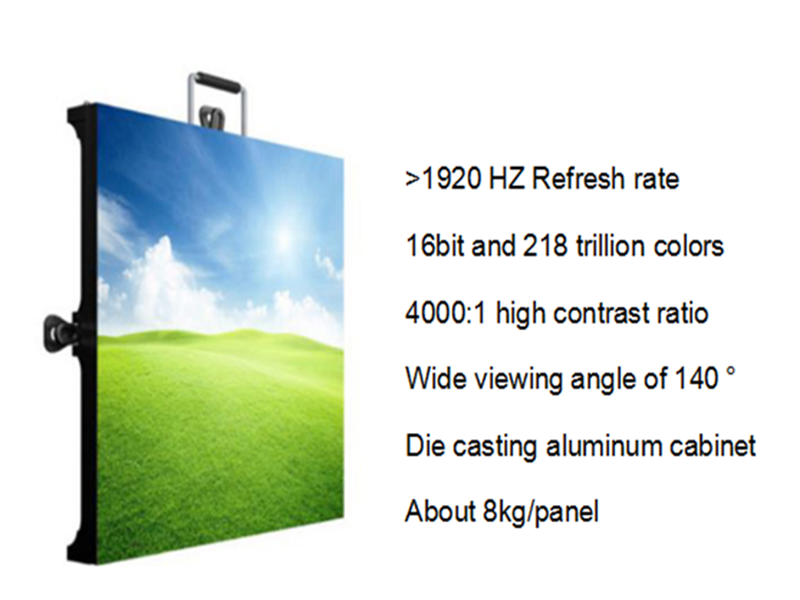 Full Color LED Panel