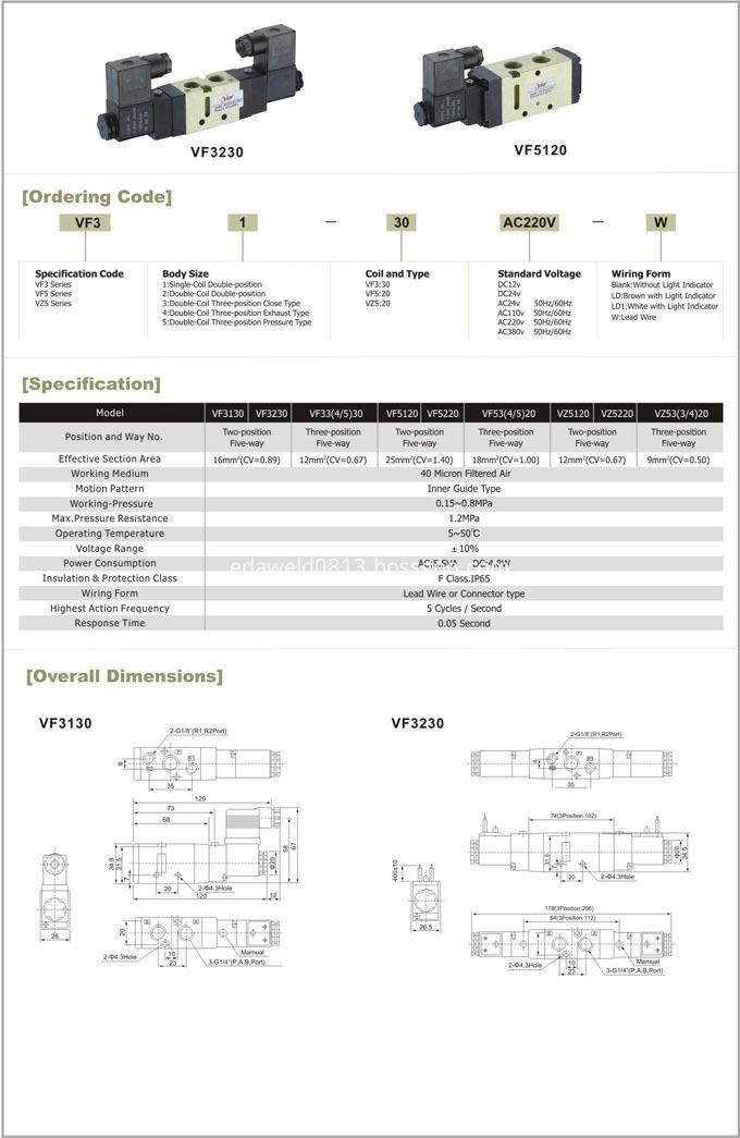 HVF3120 Pneumatic Valve