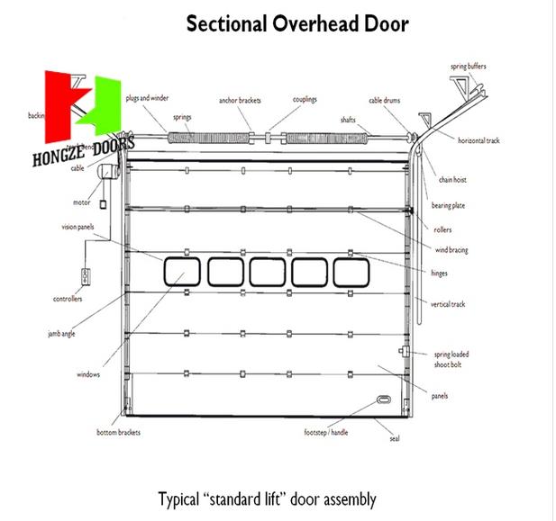 1overhead door3